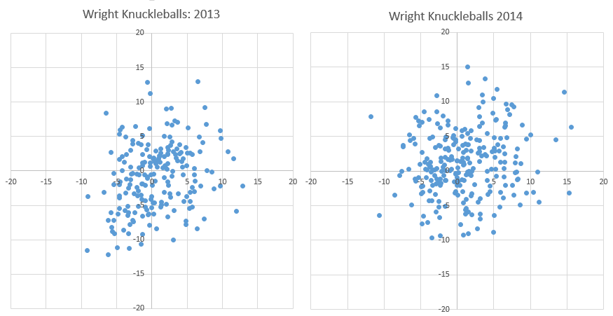 Wright 2013-2014
