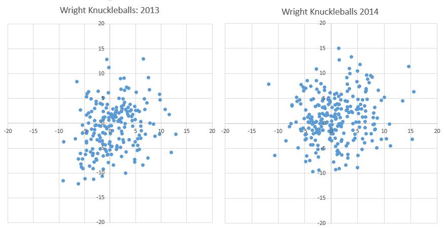 Wright-2013-2014